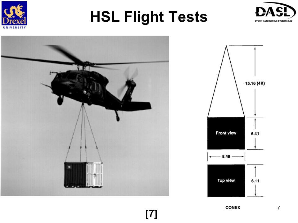 HSL Flight Tests [7]
